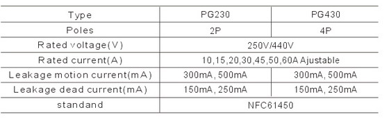 specifications of PG230 PG430 Earth Leakage Circuit Breaker