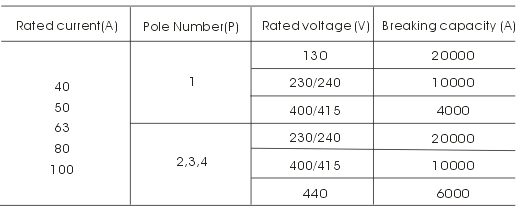 specifications of tgm47-100H- mini circuit breaker