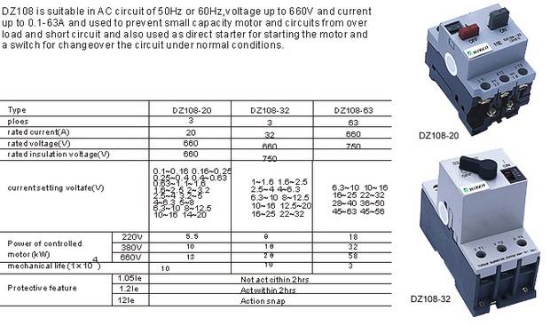 DZ108 Motor Protection Circuit Breaker