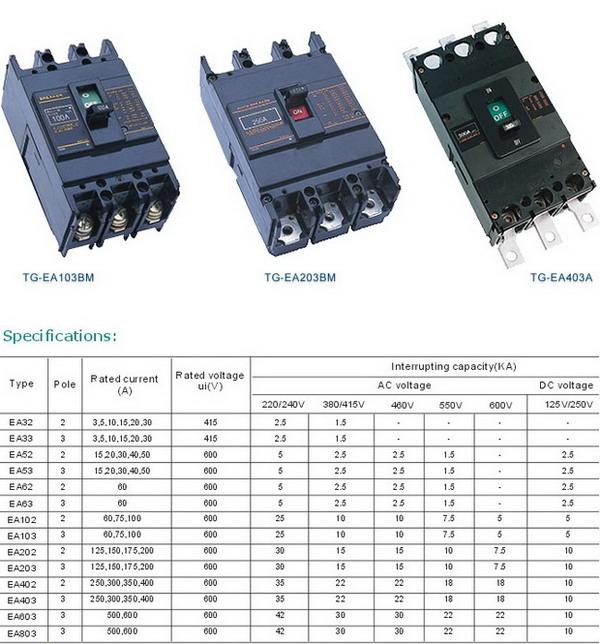 TG-EA Moulded Case Circuit Breaker