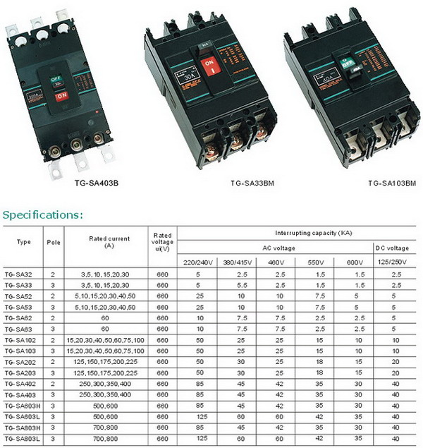 TG-SA  Moulded Case Circuit Breaker