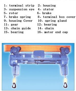 PK electric hoist