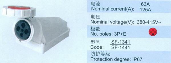 industrial socket supplier