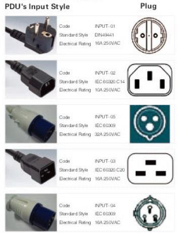 PDU socket input