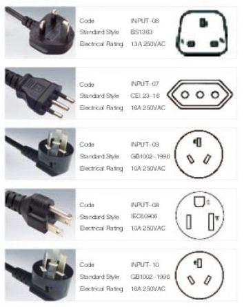 PDU socket plug
