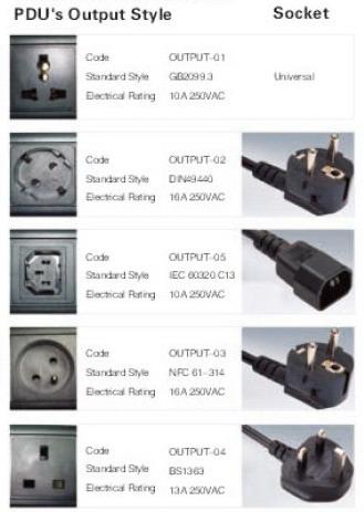 PDU socket output