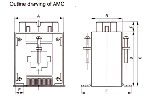 AMC Current Transformer